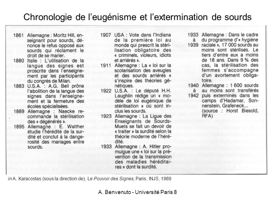 A. Benvenuto - Université Paris 8 Chronologie de leugénisme et lextermination de sourds in A. Karacostas (sous la direction de), Le Pouvoir des Signes