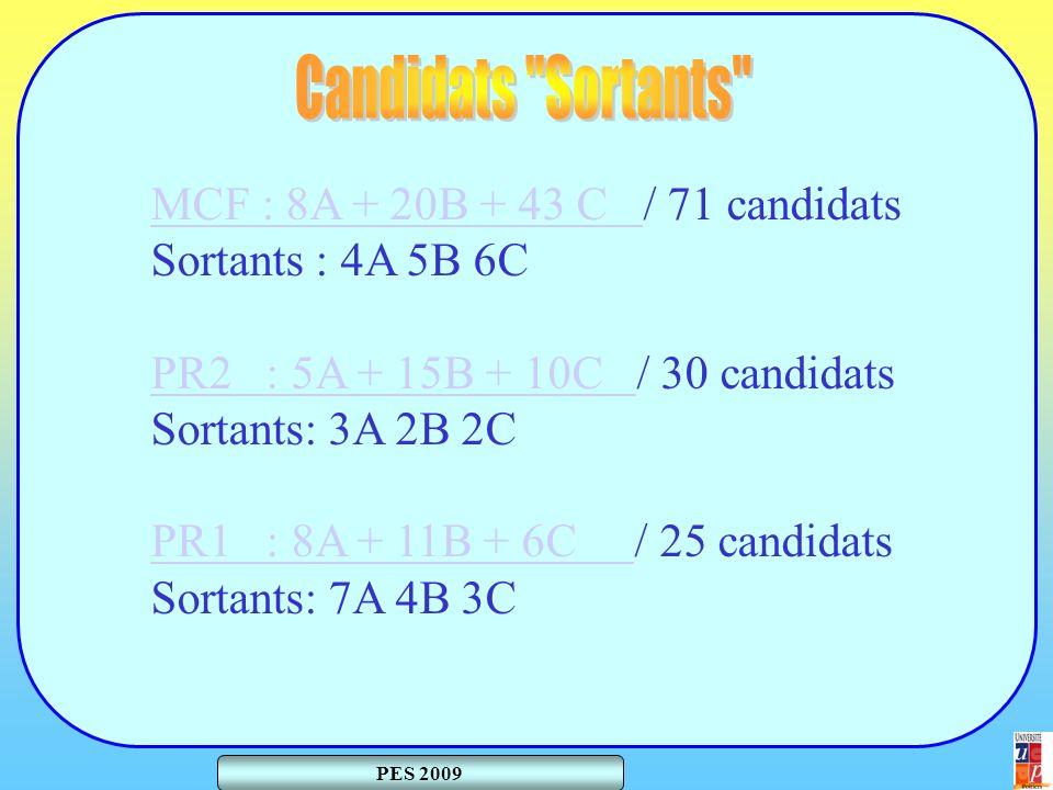 PES 2009 MCF : 8A + 20B + 43 C MCF : 8A + 20B + 43 C / 71 candidats Sortants : 4A 5B 6C PR2 : 5A + 15B + 10C PR2 : 5A + 15B + 10C / 30 candidats Sortants: 3A 2B 2C PR1 : 8A + 11B + 6C PR1 : 8A + 11B + 6C / 25 candidats Sortants: 7A 4B 3C