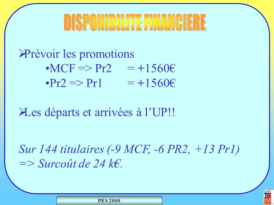 PES 2009 Prévoir les promotions MCF => Pr2= +1560 Pr2 => Pr1= +1560 Les départs et arrivées à lUP!.