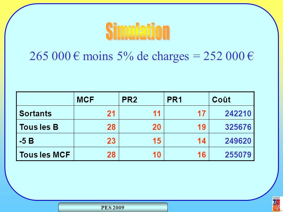 PES 2009 MCFPR2PR1Coût Sortants211117242210 Tous les B282019325676 -5 B231514249620 Tous les MCF281016255079 265 000 moins 5% de charges = 252 000