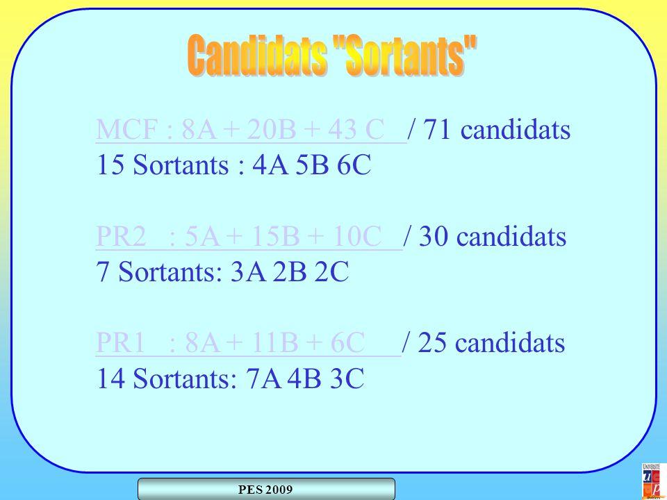 PES 2009 MCF : 8A + 20B + 43 C MCF : 8A + 20B + 43 C / 71 candidats 15 Sortants : 4A 5B 6C PR2 : 5A + 15B + 10C PR2 : 5A + 15B + 10C / 30 candidats 7 Sortants: 3A 2B 2C PR1 : 8A + 11B + 6C PR1 : 8A + 11B + 6C / 25 candidats 14 Sortants: 7A 4B 3C