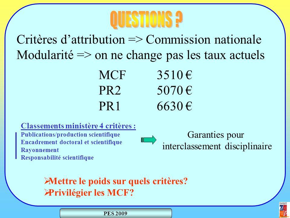 PES 2009 Critères dattribution => Commission nationale Modularité => on ne change pas les taux actuels MCF 3510 PR25070 PR16630 Garanties pour interclassement disciplinaire Mettre le poids sur quels critères.