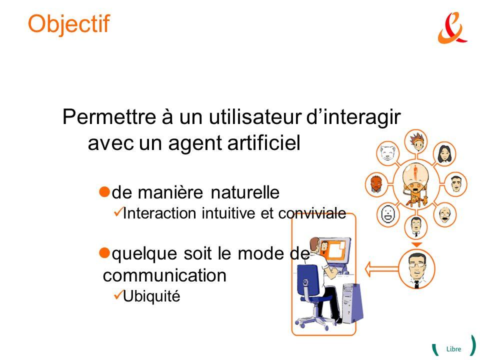 Objectif Permettre à un utilisateur dinteragir avec un agent artificiel de manière naturelle Interaction intuitive et conviviale quelque soit le mode