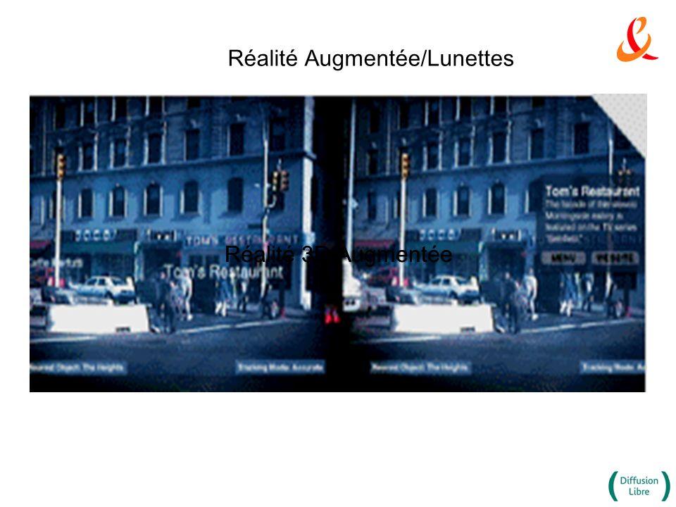 Réalité 3D/Augmentée Réalité Augmentée/Lunettes