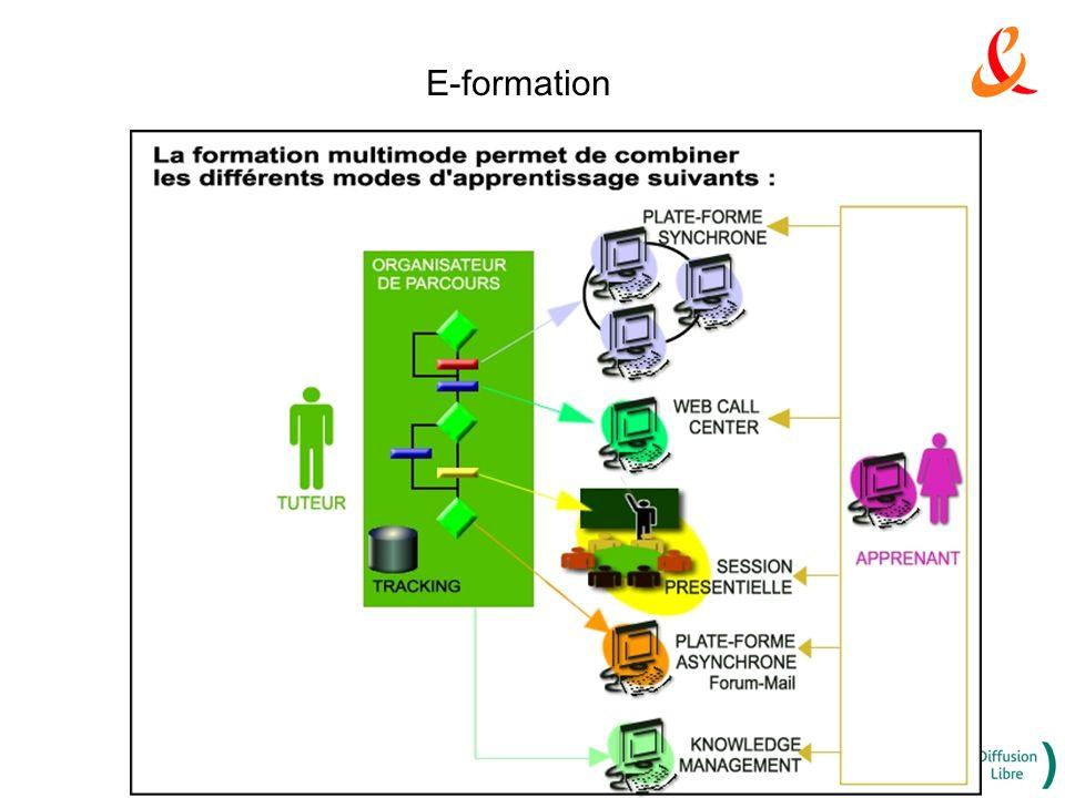 E-formation