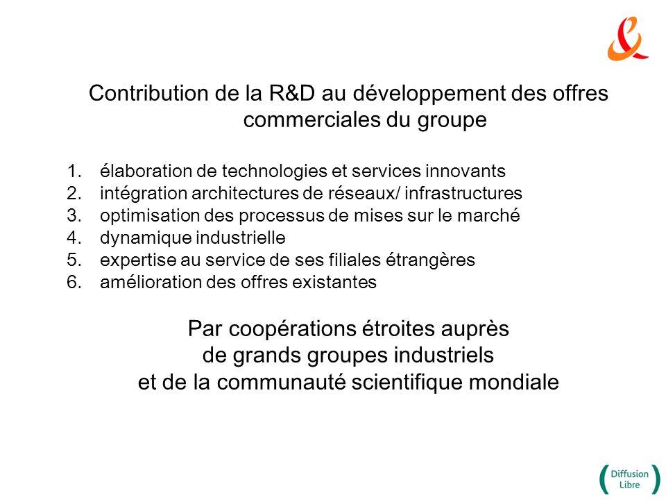 Contribution de la R&D au développement des offres commerciales du groupe 1.élaboration de technologies et services innovants 2.intégration architectu