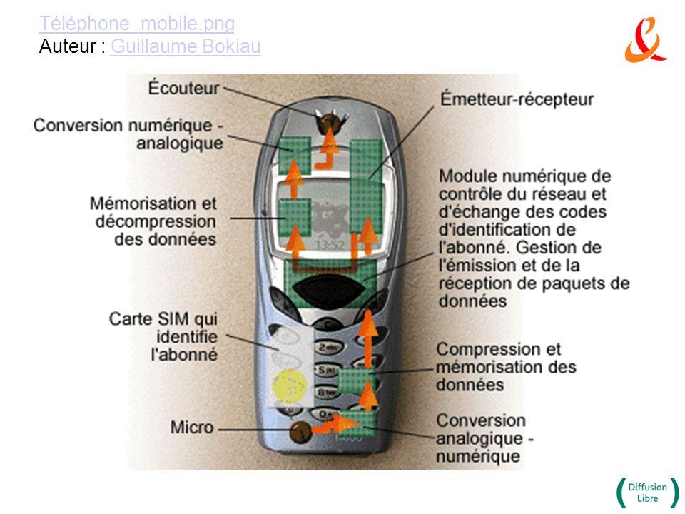 3) Evolution du renseignement Téléphone/Internet