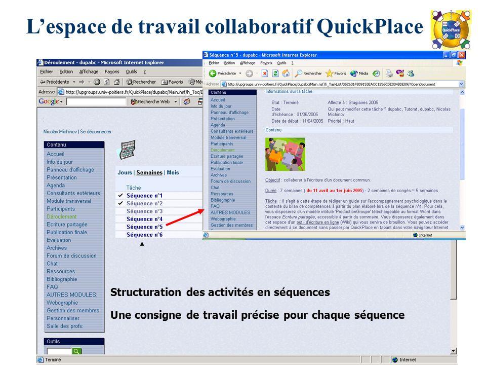 Structuration des activités en séquences Une consigne de travail précise pour chaque séquence Lespace de travail collaboratif QuickPlace
