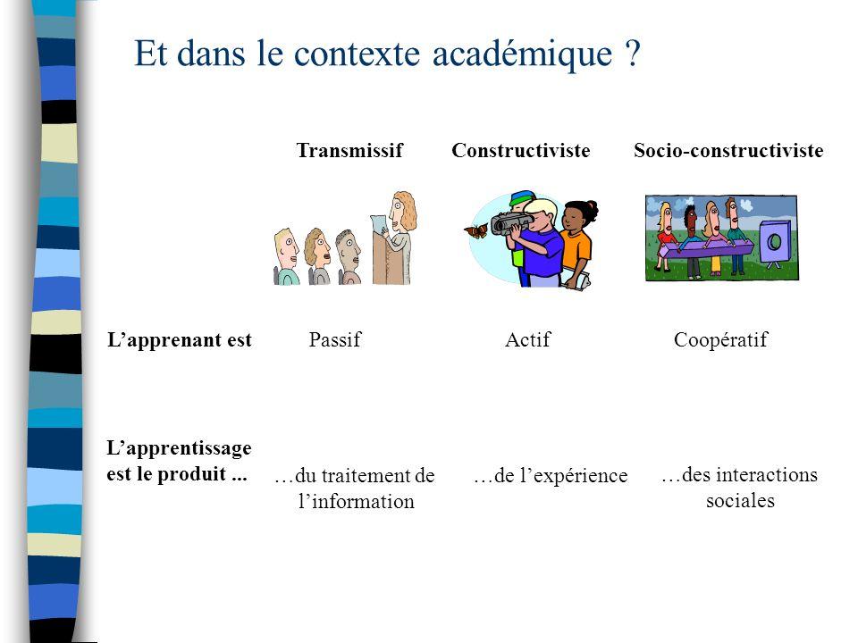 Echange, partage de connaissances, confrontations de point de vue Progrès cognitif, construction de connaissances communes Le rôle des interactions sociales
