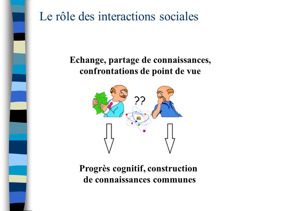 Echange, partage de connaissances, confrontations de point de vue Progrès cognitif, construction de connaissances communes Le rôle des interactions so