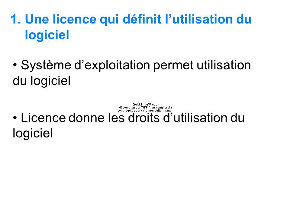 1.Une licence qui définit lutilisation du logiciel Système dexploitation permet utilisation du logiciel Licence donne les droits dutilisation du logic