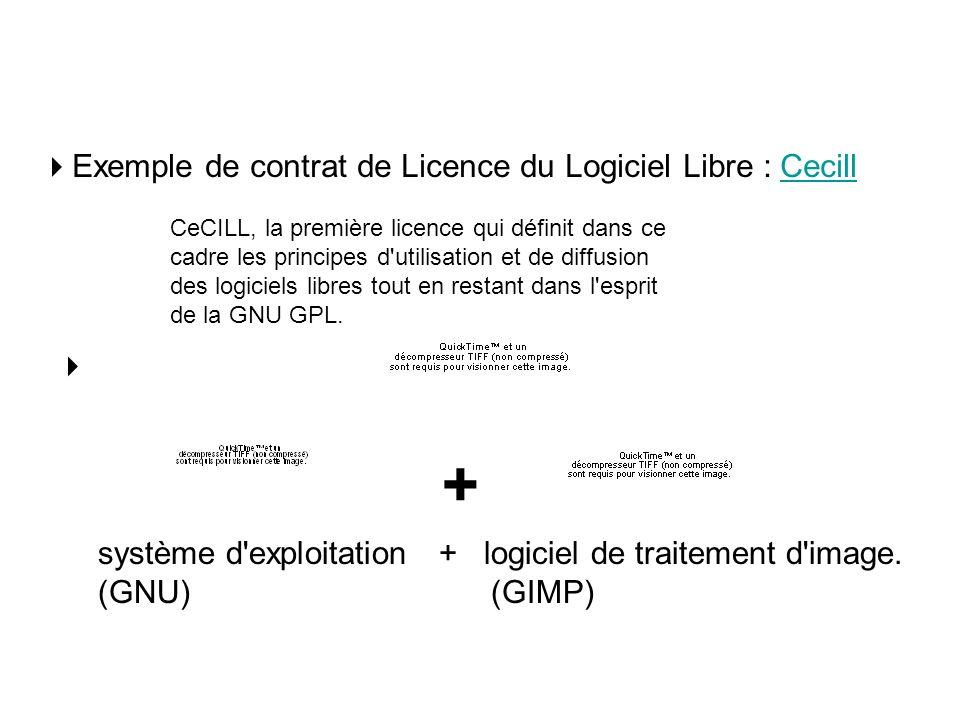 Exemple de contrat de Licence du Logiciel Libre : CecillCecill CeCILL, la première licence qui définit dans ce cadre les principes d'utilisation et de