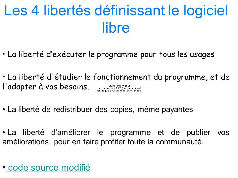 Les 4 libertés définissant le logiciel libre La liberté dexécuter le programme pour tous les usages La liberté d'étudier le fonctionnement du programm