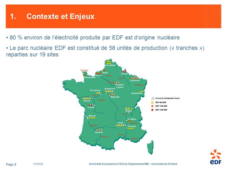 14/09/06Université Européenne dEté du Département IME – Université de Poitiers Page 2 1.Contexte et Enjeux 80 % environ de lélectricité produite par EDF est dorigine nucléaire Le parc nucléaire EDF est constitué de 58 unités de production (« tranches ») reparties sur 19 sites
