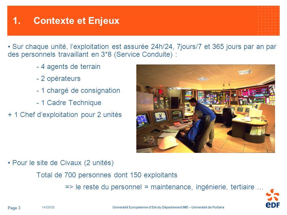 14/09/06Université Européenne dEté du Département IME – Université de Poitiers Page 3 1.Contexte et Enjeux Sur chaque unité, lexploitation est assurée 24h/24, 7jours/7 et 365 jours par an par des personnels travaillant en 3*8 (Service Conduite) : - 4 agents de terrain - 2 opérateurs - 1 chargé de consignation - 1 Cadre Technique + 1 Chef dexploitation pour 2 unités Pour le site de Civaux (2 unités) Total de 700 personnes dont 150 exploitants => le reste du personnel = maintenance, ingénierie, tertiaire …