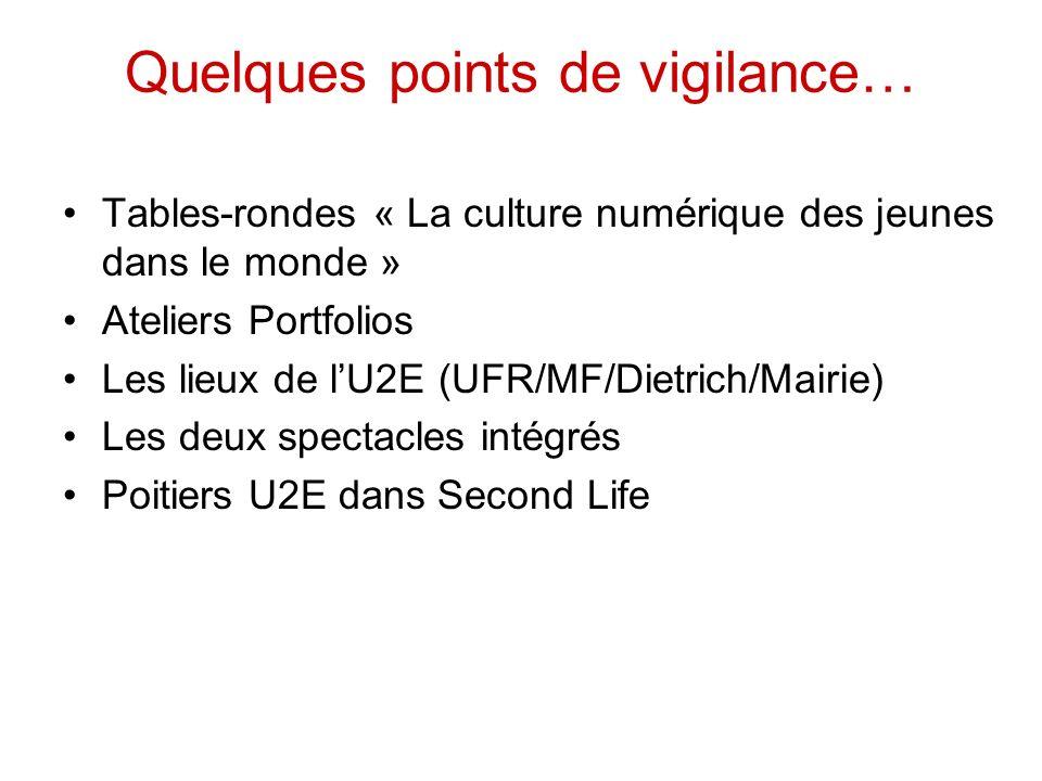 Quelques points de vigilance… Tables-rondes « La culture numérique des jeunes dans le monde » Ateliers Portfolios Les lieux de lU2E (UFR/MF/Dietrich/M