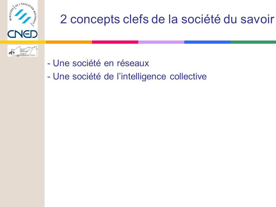 - Une société en réseaux - Une société de lintelligence collective 2 concepts clefs de la société du savoir