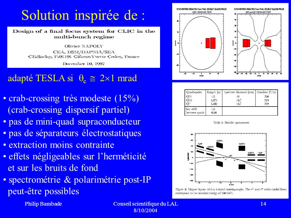Philip BambadeConseil scientifique du LAL 8/10/2004 14 Solution inspirée de : adapté TESLA si c 2 1 mrad crab-crossing très modeste (15%) (crab-crossi