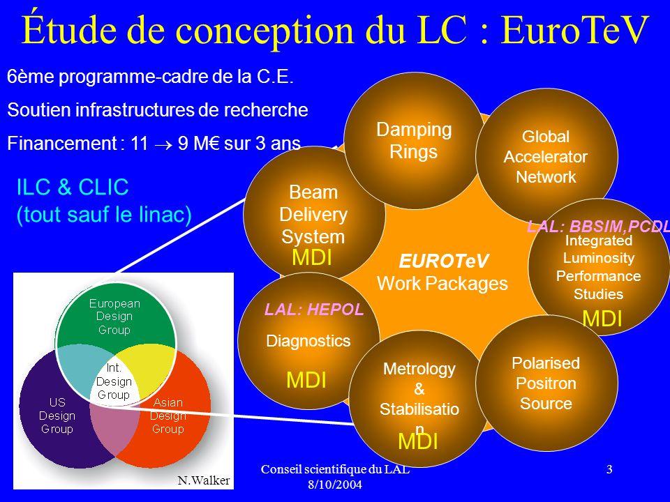 Philip BambadeConseil scientifique du LAL 8/10/2004 4 système ouvert the experiment starts at the gun MDI : impact détecteur machine vice versa 1.