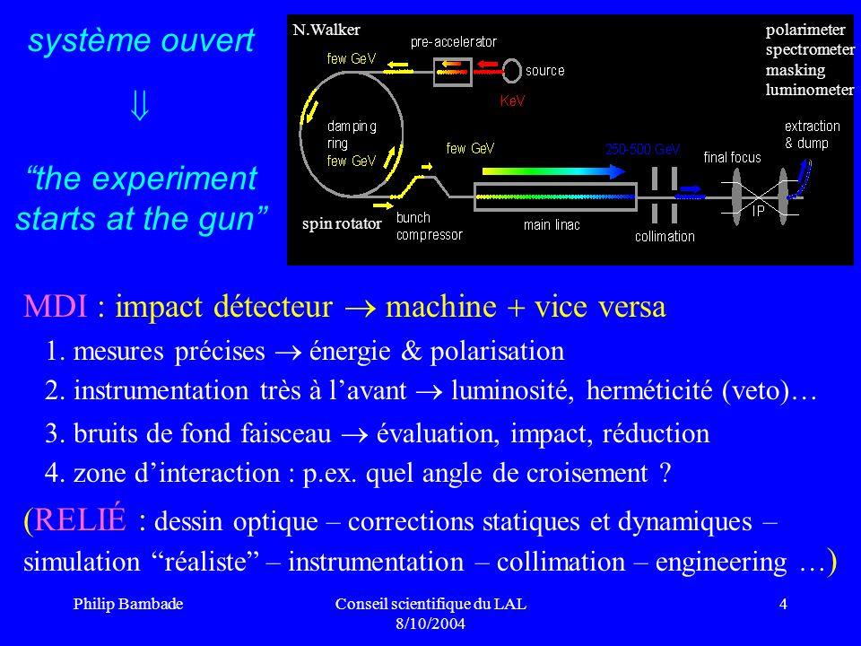 Philip BambadeConseil scientifique du LAL 8/10/2004 5 Reconstruction précise m top, m higgs 2 10 -4 m W 5 10 -5 erreur reconstruction seuil top analyse combinée processus de physique mesures faisceau pincement, disruption, leptons, hadrons...