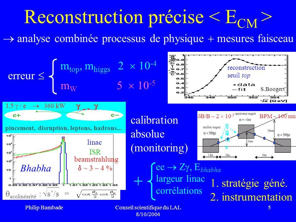 Philip BambadeConseil scientifique du LAL 8/10/2004 16 P.B.