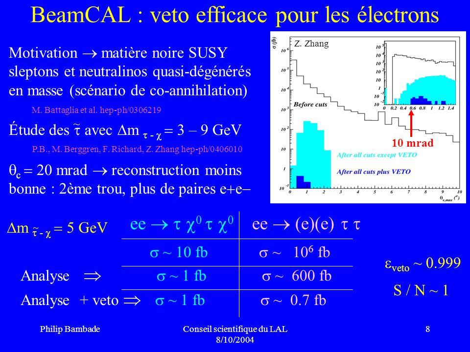 Philip BambadeConseil scientifique du LAL 8/10/2004 9 Bruit de fond : exemple des paires e e dans le détecteur de vertex e e 10 5 paires e e de ~ 3 GeV réel-réel (Bethe-Wheeler) réel-virtuel (Bethe-Heitler) virtuel-virtuel (Landau-Lifshitz) déflection / oscillation dans le champ du paquet BH et BW R 1.5cm processus QED [rad] P t [GeV] K.