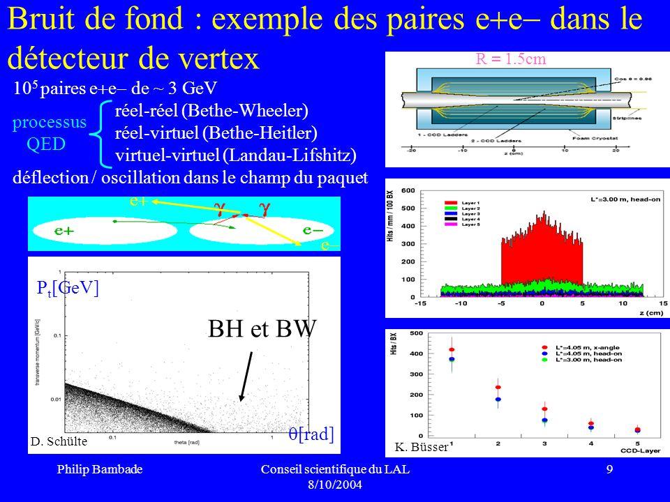 Philip BambadeConseil scientifique du LAL 8/10/2004 20 Dépolarisation faisceau-faisceau : Effet total ~ 3 - 4 effet pondéré par la lumi.