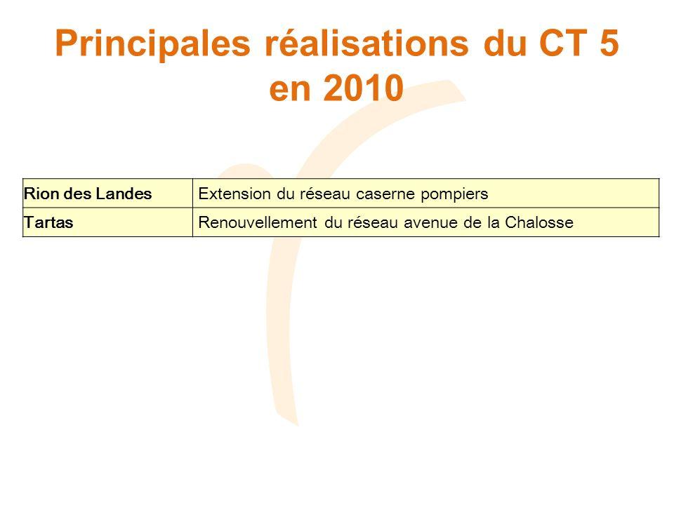 Principales réalisations du CT 5 en 2010 Rion des Landes Extension du réseau caserne pompiers Tartas Renouvellement du réseau avenue de la Chalosse