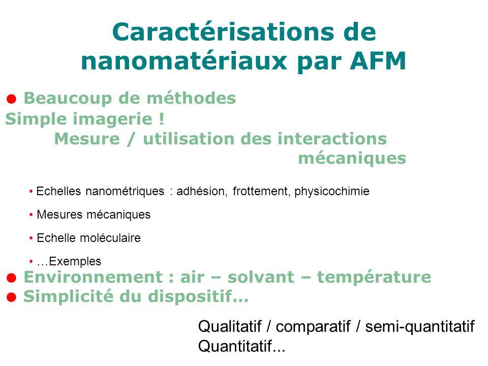 Caractérisations de nanomatériaux par AFM Beaucoup de méthodes Simple imagerie ! Mesure / utilisation des interactions mécaniques Echelles nanométriqu
