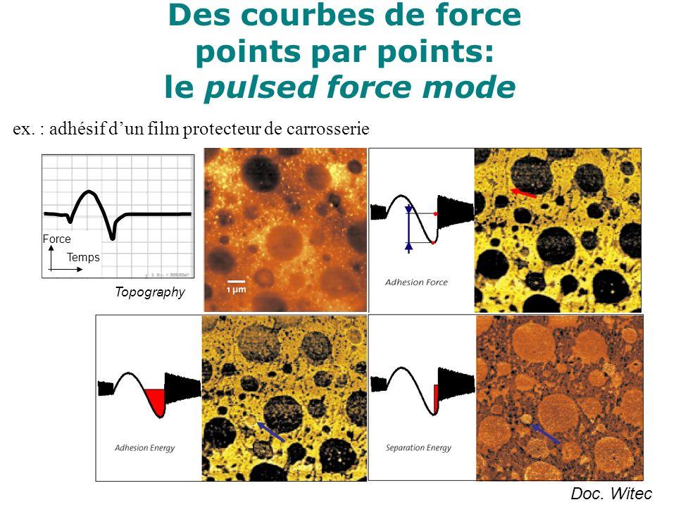 Des courbes de force points par points: le pulsed force mode ex. : adhésif dun film protecteur de carrosserie Doc. Witec Topography Force Temps