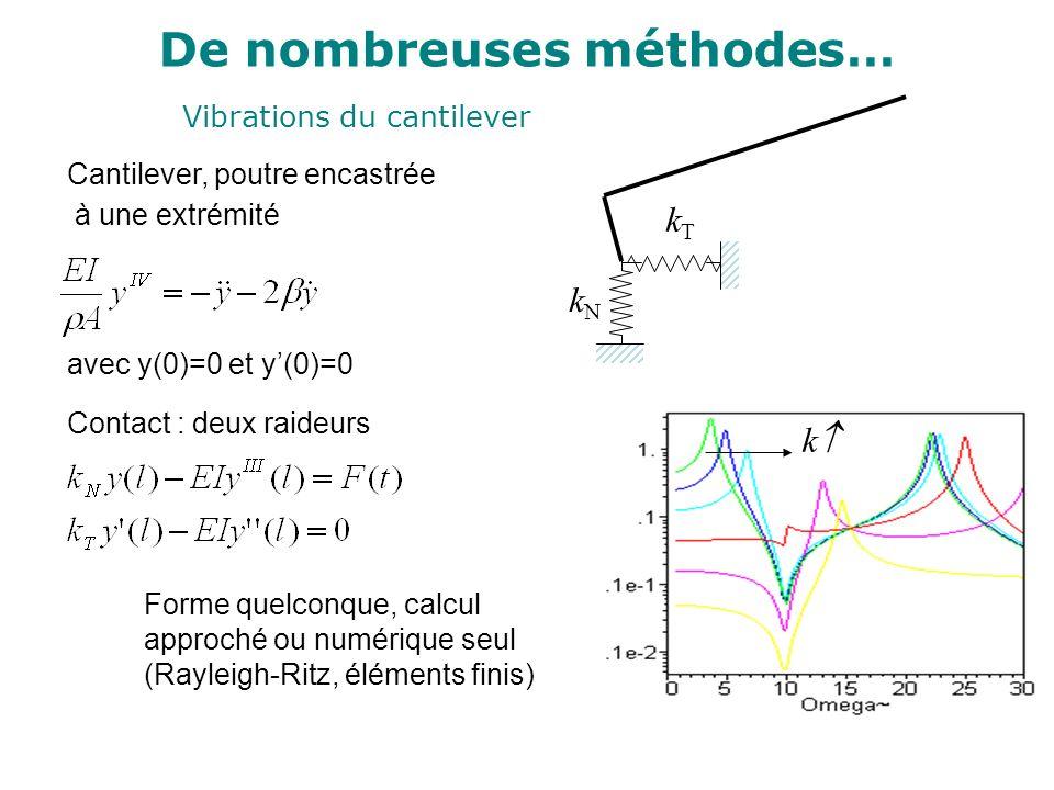 Vibrations du cantilever Cantilever, poutre encastrée à une extrémité avec y(0)=0 et y(0)=0 Forme quelconque, calcul approché ou numérique seul (Rayle