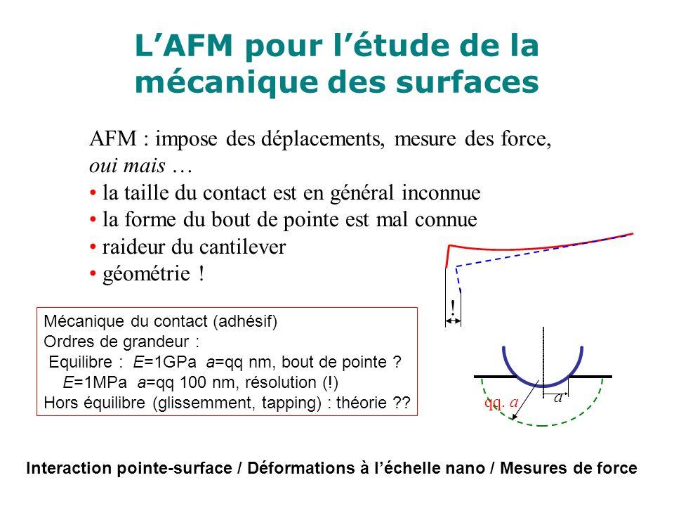 LAFM pour létude de la mécanique des surfaces AFM : impose des déplacements, mesure des force, oui mais … la taille du contact est en général inconnue