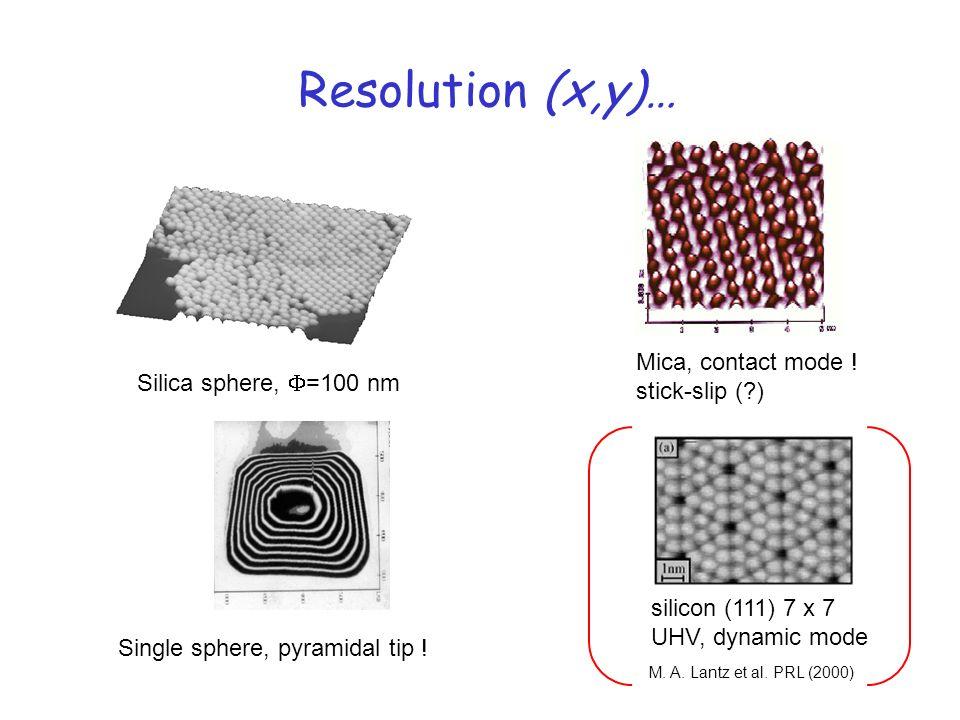 Resolution (x,y)… M. A. Lantz et al. PRL (2000) Silica sphere, =100 nm Single sphere, pyramidal tip ! silicon (111) 7 x 7 UHV, dynamic mode Mica, cont