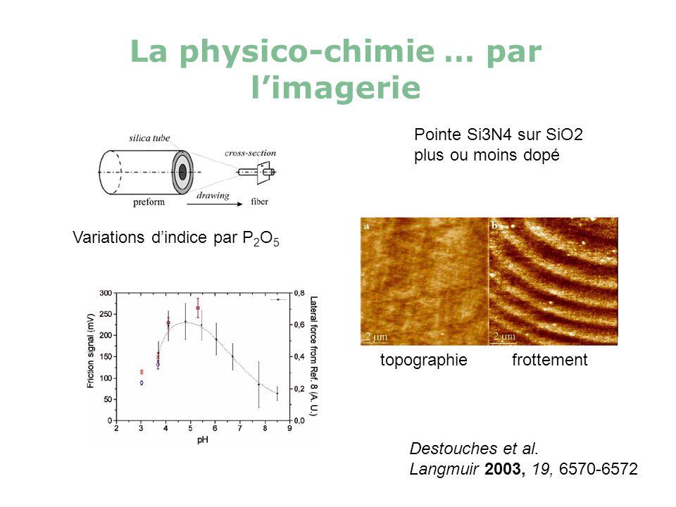 La physico-chimie … par limagerie topographie frottement Variations dindice par P 2 O 5 Pointe Si3N4 sur SiO2 plus ou moins dopé Destouches et al. Lan