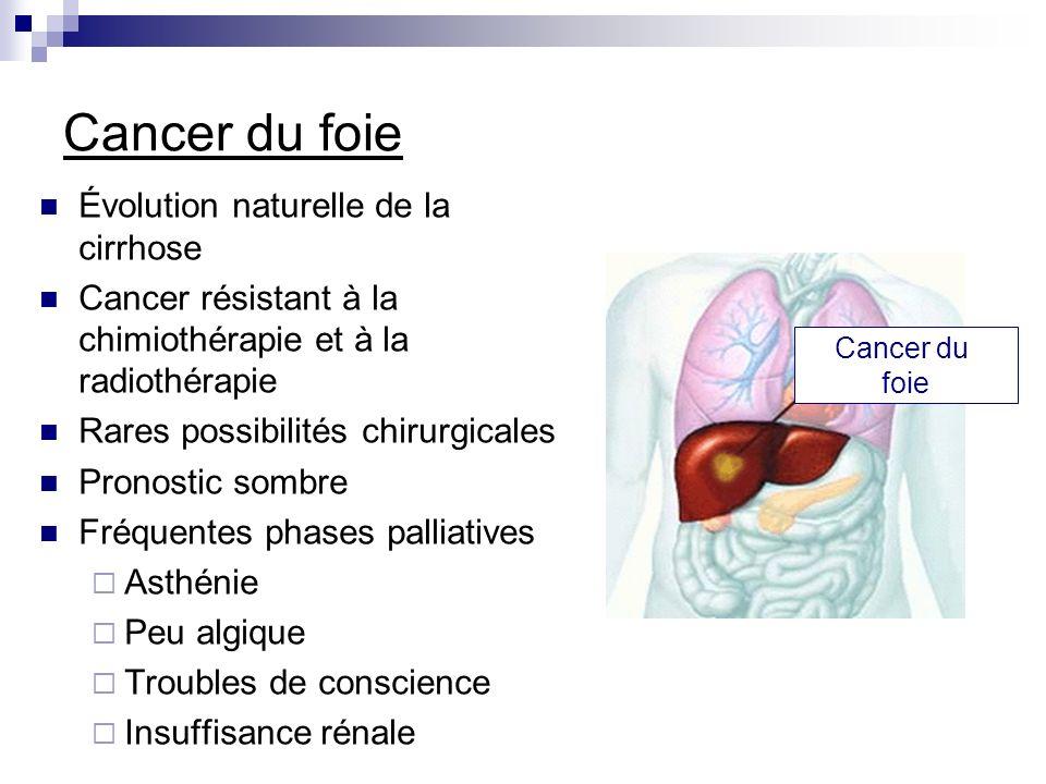 Cancer du foie Évolution naturelle de la cirrhose Cancer résistant à la chimiothérapie et à la radiothérapie Rares possibilités chirurgicales Pronosti