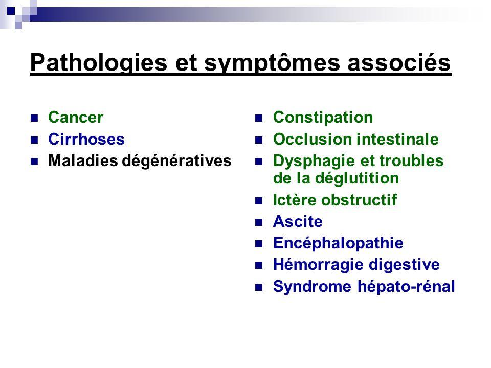 Pathologies et symptômes associés Cancer Cirrhoses Maladies dégénératives Constipation Occlusion intestinale Dysphagie et troubles de la déglutition I