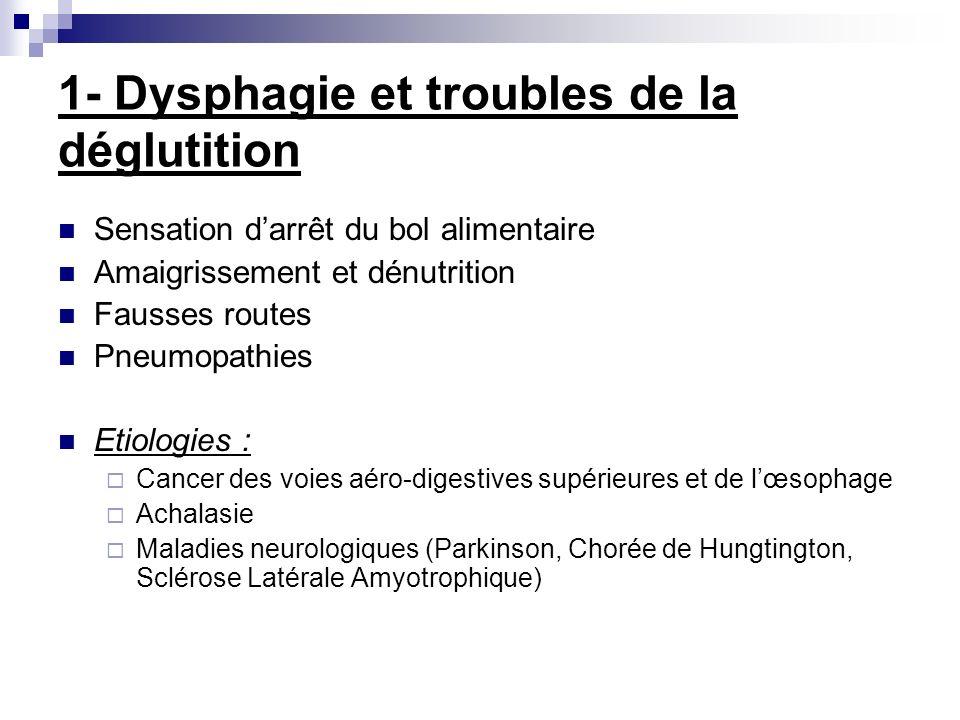 1- Dysphagie et troubles de la déglutition Sensation darrêt du bol alimentaire Amaigrissement et dénutrition Fausses routes Pneumopathies Etiologies :