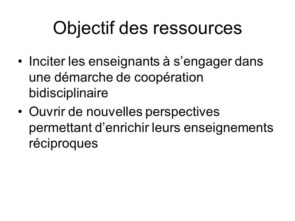 Objectif des ressources Inciter les enseignants à sengager dans une démarche de coopération bidisciplinaire Ouvrir de nouvelles perspectives permettan