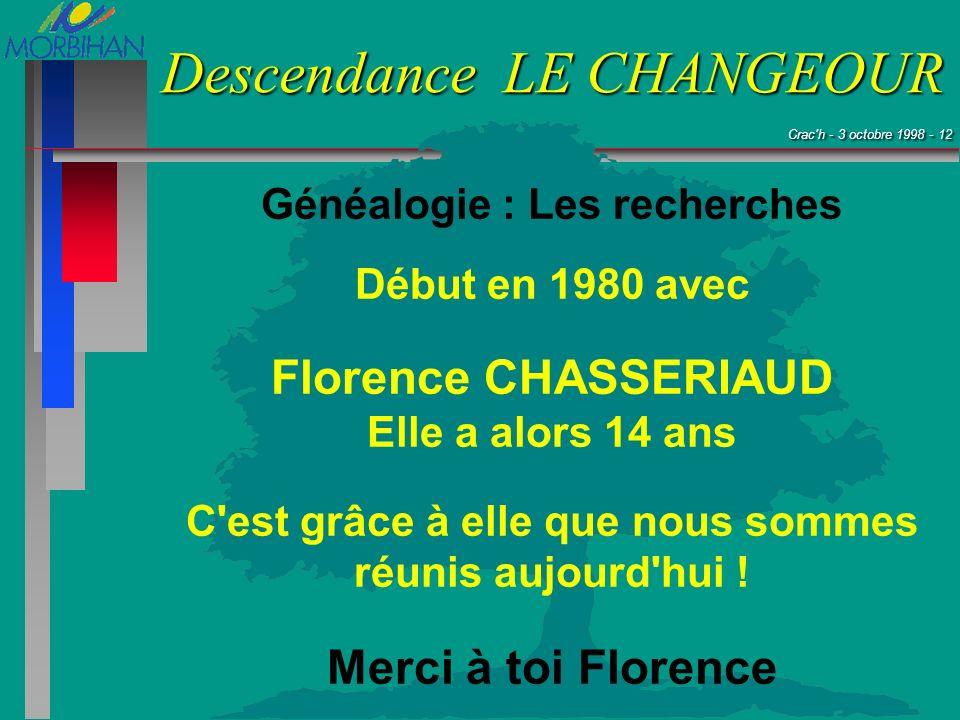 Crac'h - 3 octobre 1998 - 12 Crac'h - 3 octobre 1998 - 12 Descendance LE CHANGEOUR Généalogie : Les recherches Début en 1980 avec Florence CHASSERIAUD