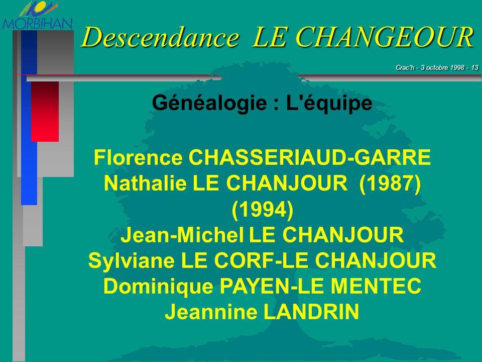 Crac'h - 3 octobre 1998 - 13 Crac'h - 3 octobre 1998 - 13 Descendance LE CHANGEOUR Généalogie : L'équipe Florence CHASSERIAUD-GARRE Nathalie LE CHANJO