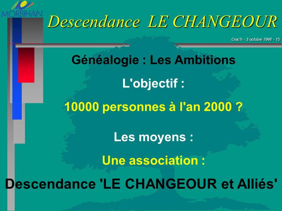 Crac'h - 3 octobre 1998 - 15 Crac'h - 3 octobre 1998 - 15 Descendance LE CHANGEOUR Généalogie : Les Ambitions L'objectif : 10000 personnes à l'an 2000