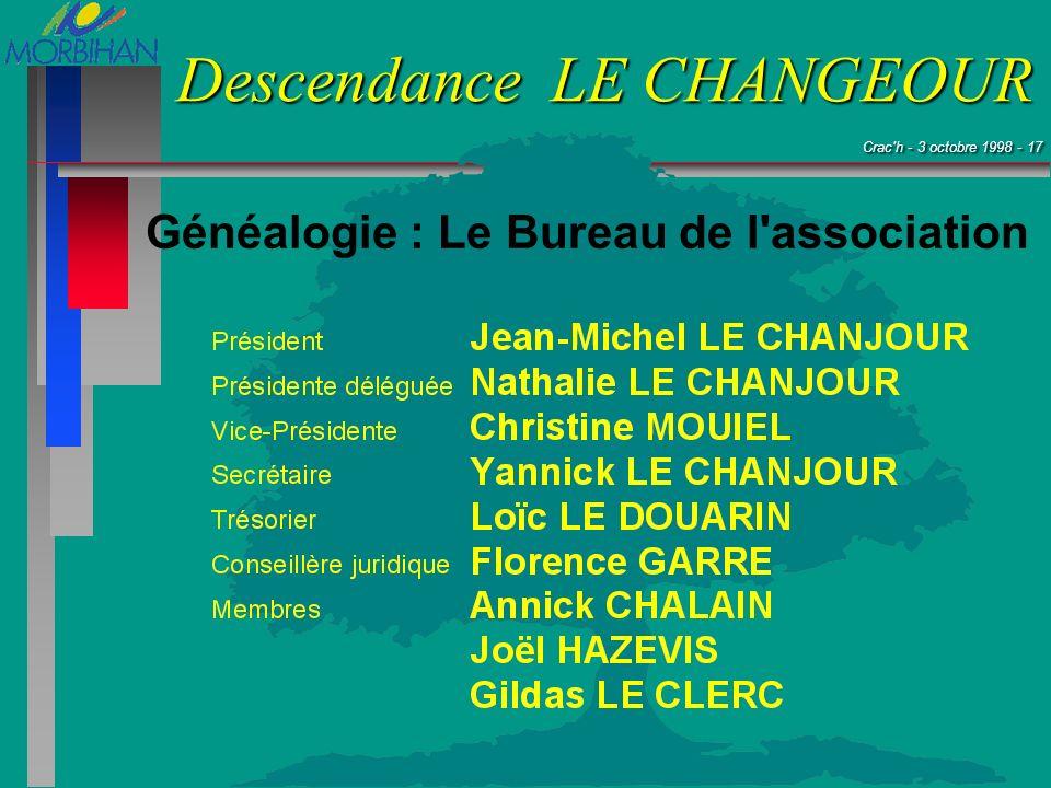 Crac'h - 3 octobre 1998 - 17 Crac'h - 3 octobre 1998 - 17 Descendance LE CHANGEOUR Généalogie : Le Bureau de l'association