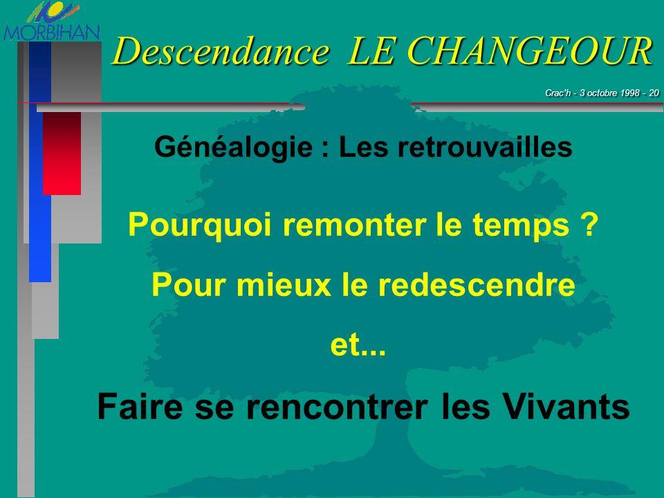 Crac'h - 3 octobre 1998 - 20 Crac'h - 3 octobre 1998 - 20 Descendance LE CHANGEOUR Généalogie : Les retrouvailles Pourquoi remonter le temps ? Pour mi