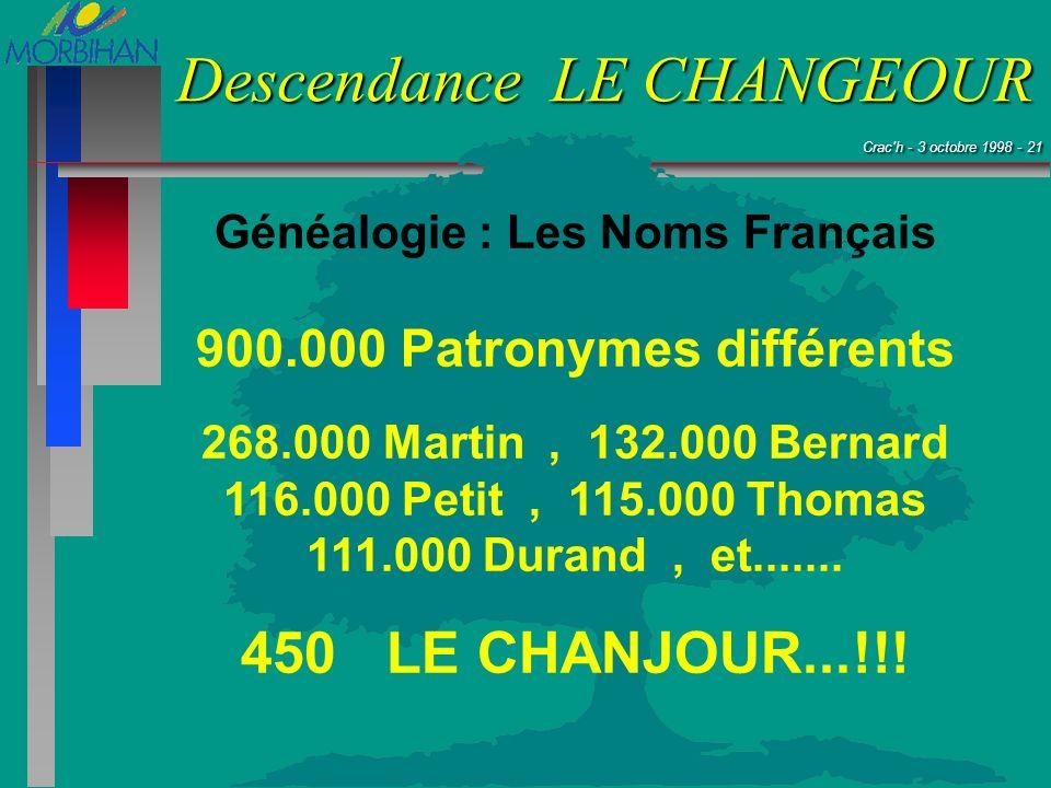 Crac'h - 3 octobre 1998 - 21 Crac'h - 3 octobre 1998 - 21 Descendance LE CHANGEOUR Généalogie : Les Noms Français 900.000 Patronymes différents 268.00