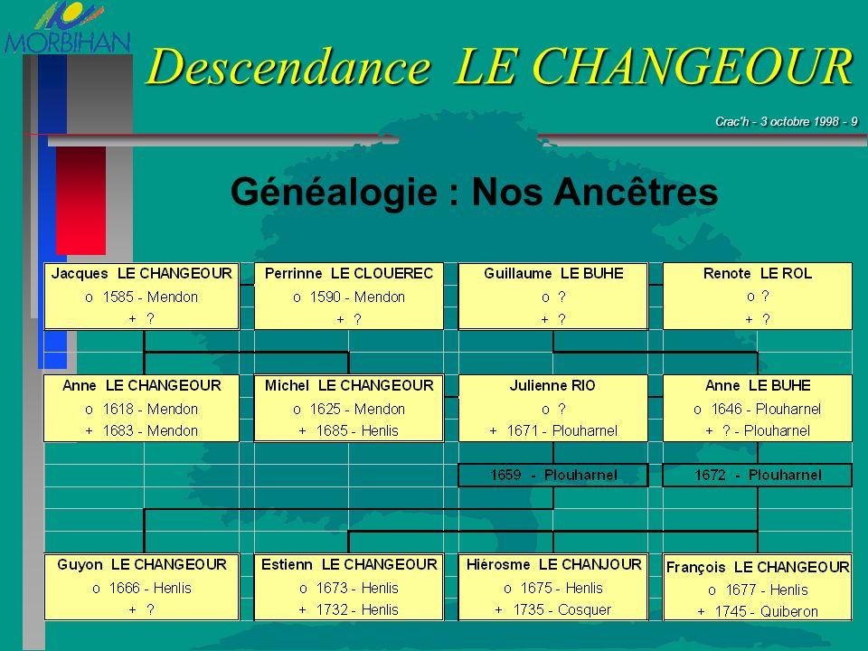 Crac'h - 3 octobre 1998 - 9 Crac'h - 3 octobre 1998 - 9 Descendance LE CHANGEOUR Généalogie : Nos Ancêtres