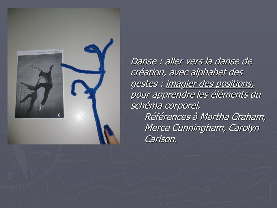 Danse : aller vers la danse de création, avec alphabet des gestes : imagier des positions, pour apprendre les éléments du schéma corporel. Références