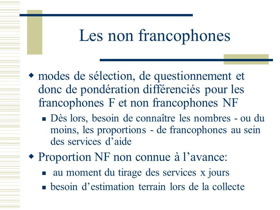 Les non francophones modes de sélection, de questionnement et donc de pondération différenciés pour les francophones F et non francophones NF Dès lors