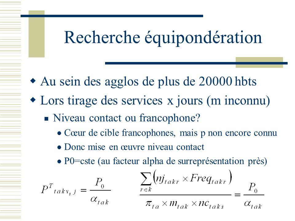 Recherche équipondération Au sein des agglos de plus de 20000 hbts Lors tirage des services x jours (m inconnu) Niveau contact ou francophone? Cœur de