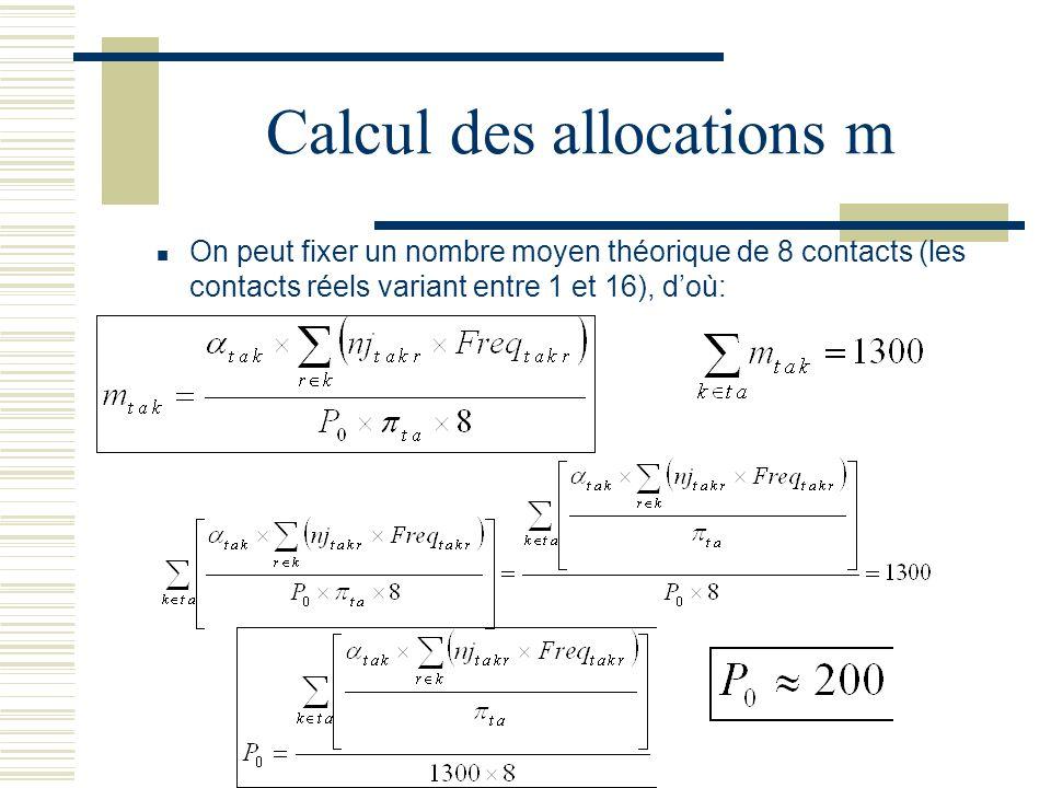 Calcul des allocations m On peut fixer un nombre moyen théorique de 8 contacts (les contacts réels variant entre 1 et 16), doù:
