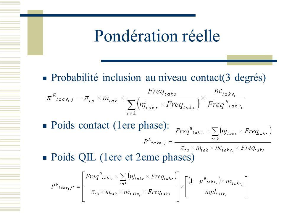 Pondération réelle Probabilité inclusion au niveau contact(3 degrés) Poids contact (1ere phase): Poids QIL (1ere et 2eme phases)